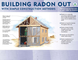 build-radon-out5